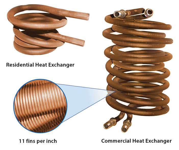SuperStor Heat Exchanger